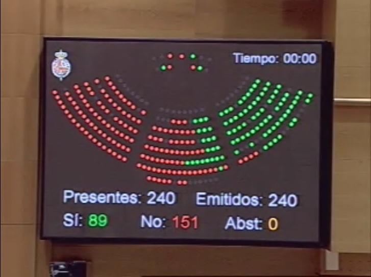 captura votacion 12n